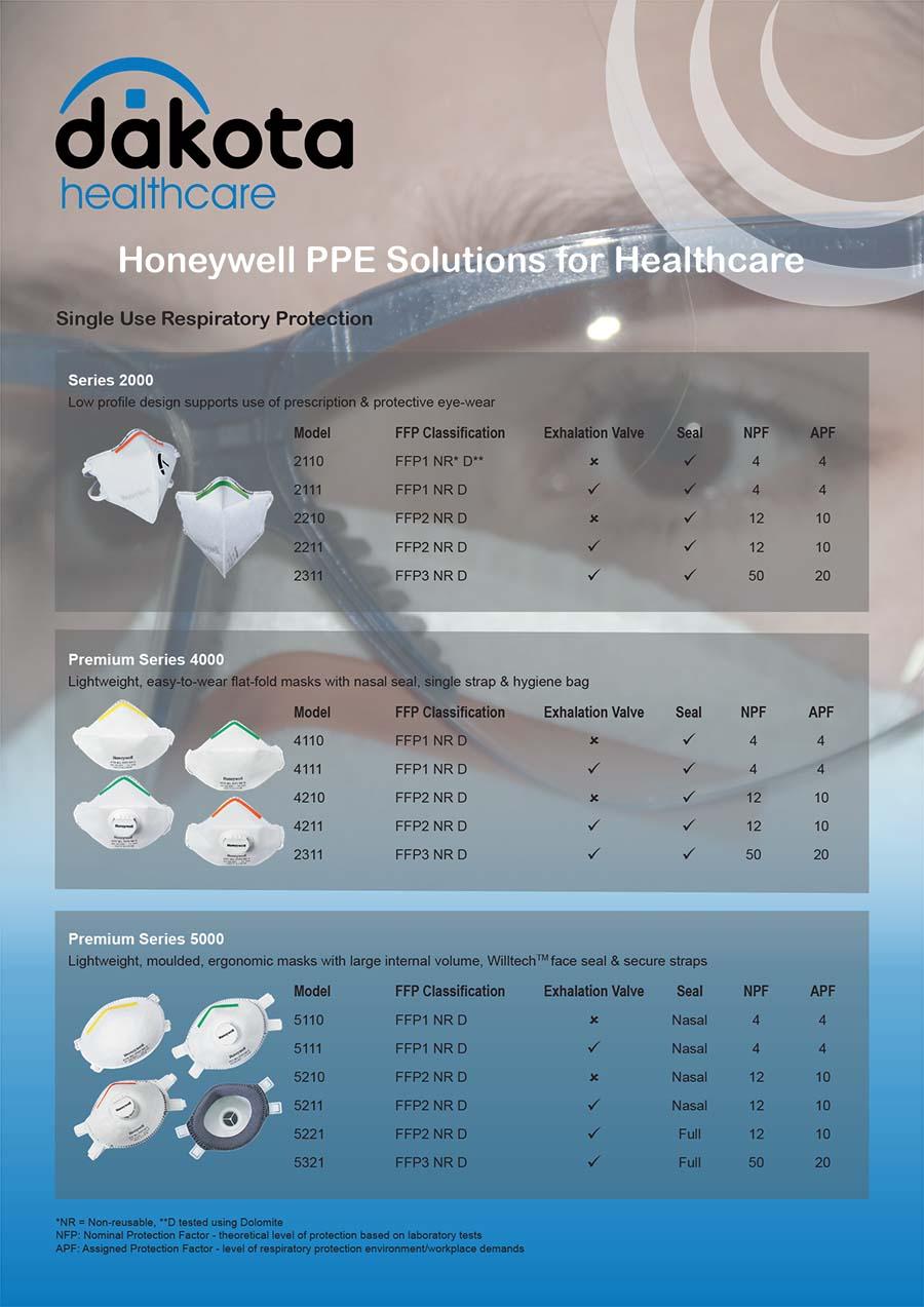 Dakota Honeywell PPE Offering Brochure